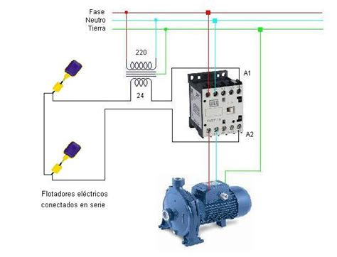 solucionado bomba 1hp falta diagrama electrico yoreparo solucionado quiero colocar una bomba rowa y automatico en el tanque yoreparo