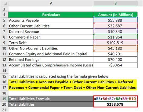debt  equity ratio formula calculator examples