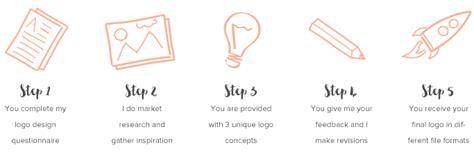 logo design service for creative entrepreneurs bloggers