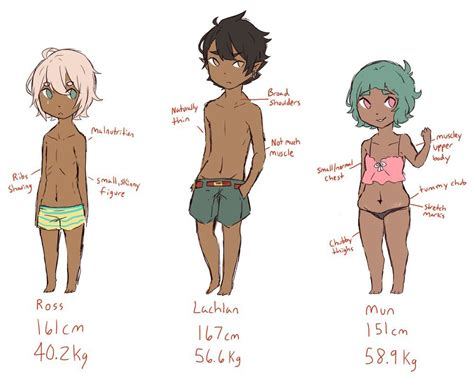 Types Of Chibi Styles