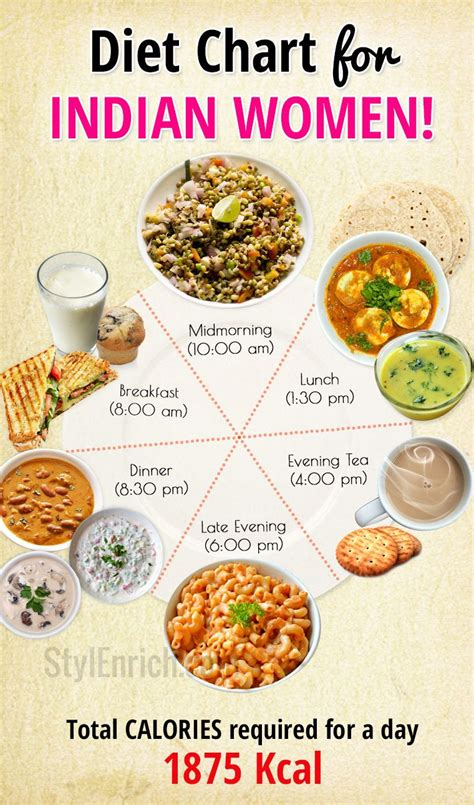 cuisine weight watchers indian food for weight loss