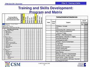 PPT - BMW TPM Management Training TPM Overview PowerPoint ...