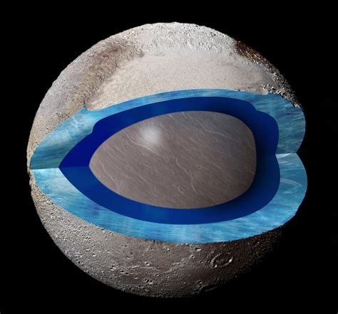 Data from New Horizons mission suggest a water-ice ocean ...