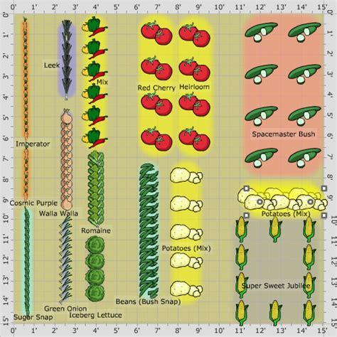 garden plan   st vegetable garden