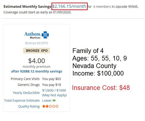 Letters arriving effective january 1, 2020, a new state law requires california residents to maintain qualifying health insurance throughout the year. California Individual Mandate Penalty Cheap Compared To Cost of Health Insurance