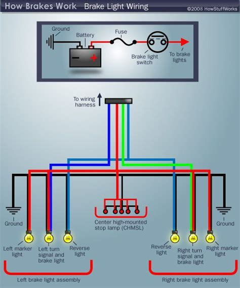 how brake light wiring works wiring electric car trailer wiring diagram trailer light