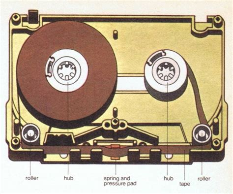 Diagram Of Audio Cassette by Cassette Infographic And Stuff