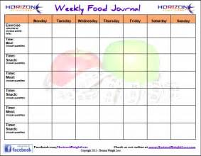 Free Printable Food Journal Weight Loss