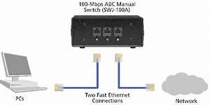 Rj45 2 100mbps Manual Switch