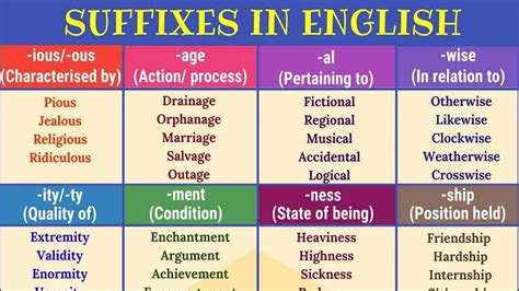 Learn 30+ Common Suffixes To Increase Your English