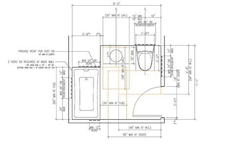 Ada Door Requirements & Ada Door Width Bathroom Door