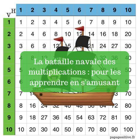 no 235 l apprendre les tables de multiplication en s amusant table et chaises
