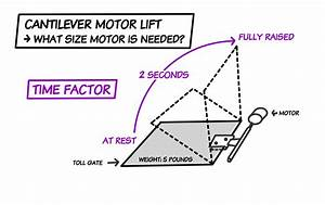 What Formula Can You Use To Calculate Power Motor