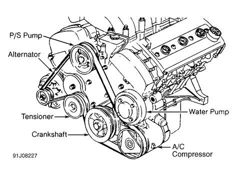 Chevrolet Lumina Serpentine Belt Routing Timing
