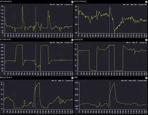 Air  Fuel Ratio Sensor Testing Thread