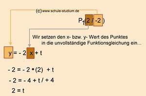 Schnittpunkt Berechnen Quadratische Funktion : lineare funktionen teil 5 aufstellen einer funktionsgleichung ~ Themetempest.com Abrechnung
