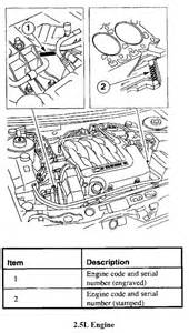 similiar mercury sable engine compartment diagram keywords mercury sable engine diagram 95 get image about wiring diagram