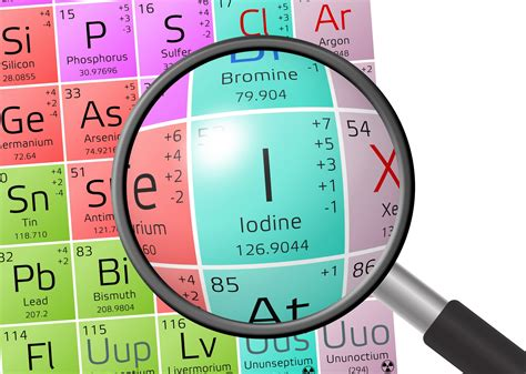 iodine thyroid supplements urine test metabolism