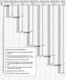 Debt Snowball Chart
