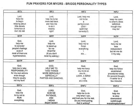 17 Best Images About Myers-briggs Type Indicator® (mbti