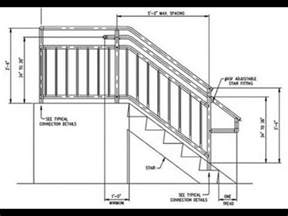exterior stair handrail code a more decor