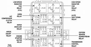2005 Jeep Liberty Fuse Box Diagram