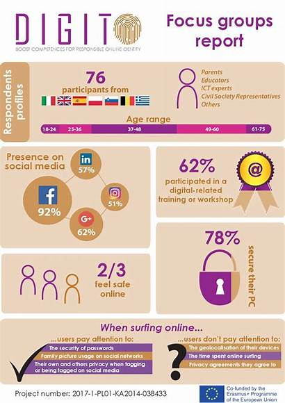 Focus Infographics Groups Report Infographic Digit Learning