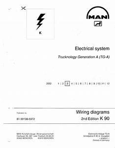Man Electrical System  Tg