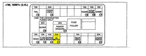 2006 Suzuki Grand Vitara Fuse Box Diagram by Where Is The 4 Wd Fuse Located In My 99 Grand Vitra I Can