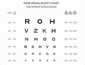 Ferdinand Monoyer Invented The Eye Chart And Prescription