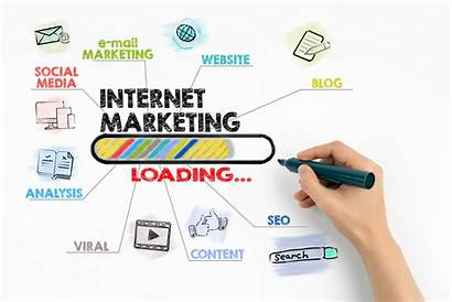 Marketing Advertising Types Internet Strategies Form Effective