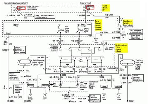 2003 Pontiac Sunfire Wiring Schematic by I A 2001 Sunfire The Brake Light Turn Signal