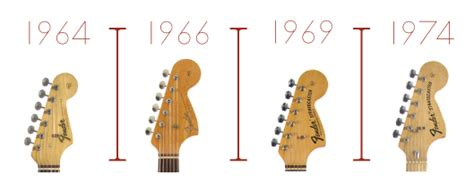 The Pdf Template Fender Stratocaster Standerd Headstock by Marketing And Industrial Design The Fender Strat Headstock
