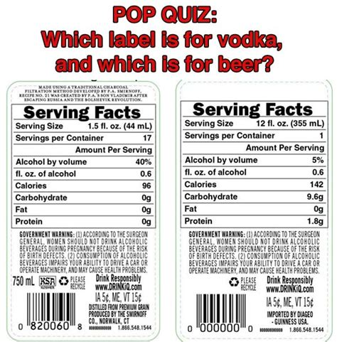 calories in a bud light alcoholic beverages and nutrition labels fooducate