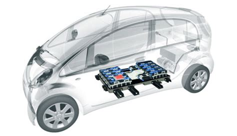 electric vehicles battery how long do the batteries last