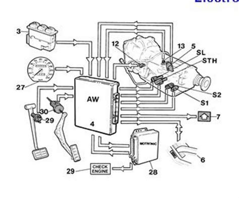 volvo  manual transmission