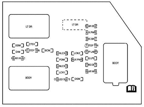 Gmc Yukon Fuse Box Diagram Auto Genius