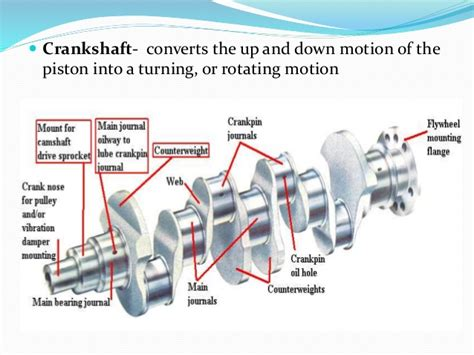 tractor engine parts   functions