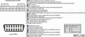 U0420 U0430 U0441 U043f U0438 U043d U043e U0432 U043a U0430  U0440 U0430 U0437 U044a U0435 U043c U0430 Obd-ii  U0425 U0435 U043b U043f