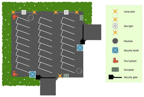 Building Site Plan Template by Site Plans Solution Conceptdraw