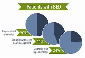 Understanding the Link Between ADHD and Binge Eating Could ...