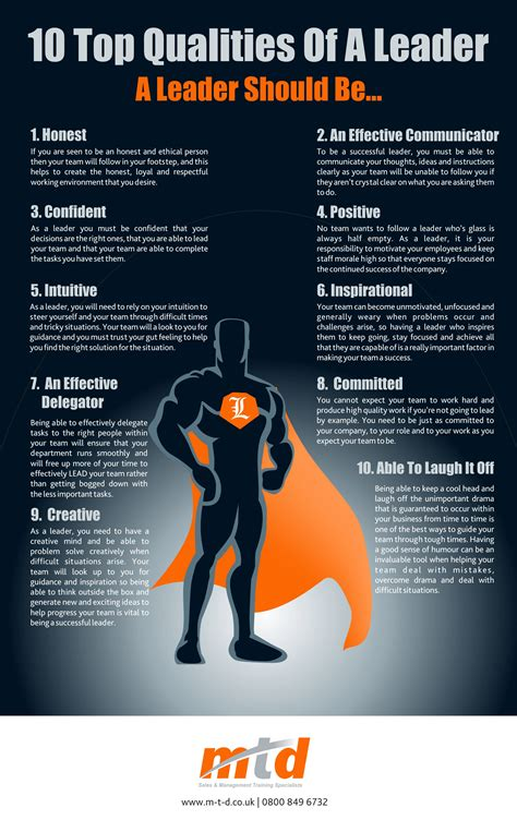 10 top qualities of a leader infographic
