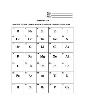 lewis dot structure mini lesson and worksheet projects
