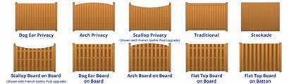 Fence Wood Privacy Fences Designs Wooden Options
