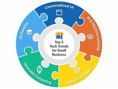 Trends Tech Business Technology
