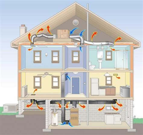 Heating System Repair And Installation New Jersey. Top Extended Warranty Companies. I Want To Set Up A Website Online Lpn Course. Belleville Family Medical Clinic. Air Freshener Deodorizer Work Clothing Store. Private Investigator Murfreesboro Tn. Radiology Schools In Colorado. Hartford Life Annuities Advance America Tulsa. Marine Liability Insurance Puddles The Duck