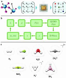 A  Solving The Electronic Structure Problem On A Quantum