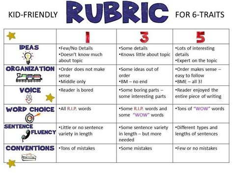 kid friendly rubric nadinegilkisonatftcsckinus