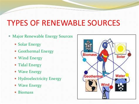 three forms of renewable energy renewable energy in india