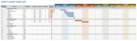 project list template 15 free task list templates smartsheet